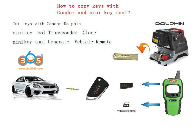 cut-key-with-condor-vvdi-mini-key-tool